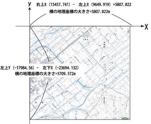 GPS-GISソリューション--ティン...